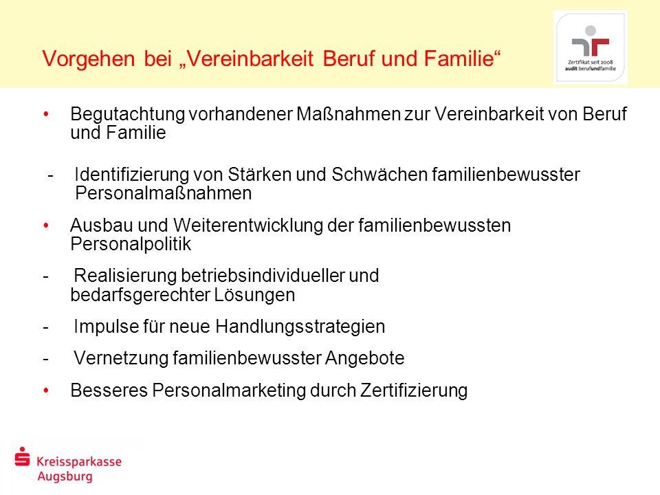 Vorgehen bei Vereinbarkeit Beruf und Familie Begutachtung vorhandener Maßnahmen zur Vereinbarkeit von Beruf und Familie - Identifizierung von Stärken