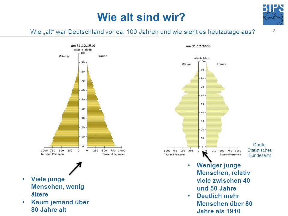 2 Wie alt war Deutschland vor ca. 100 Jahren und wie sieht es heutzutage aus? Wie alt sind wir? Viele junge Menschen, wenig ältere Kaum jemand über 80
