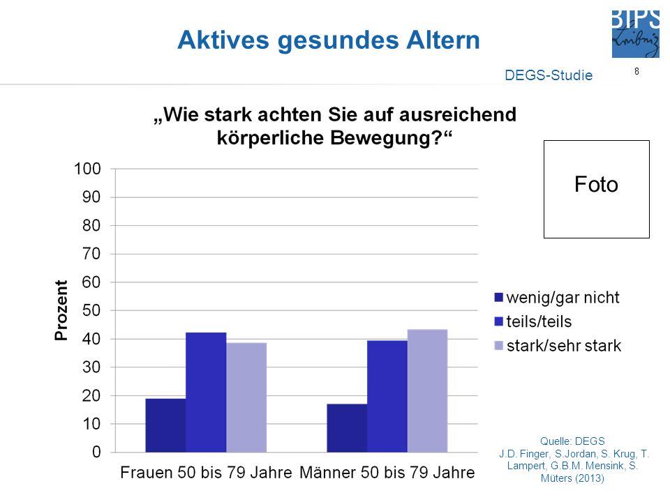9 Die DEGS (Studie zur Gesundheit Erwachsener in Deutschland) zeigt, dass knapp 40% der Frauen und Männer über 50 Jahre stark bzw.