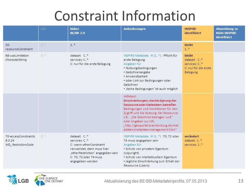 13 Constraint Information Aktualisierung des BE/BB-Metadatenprofils, 07.05.2013 ISObisher BE/BB 2.0 AnforderungenINSPIRE- identifiziert Abweichung zu Nicht-INSPIRE- identifziert 35- resourceConstraint 0..*1..*bleibt 1..* 68-useLimitation CharacterString 0..*dataset: C..* services: C..* C: nur für die erste Belegung INSPIRE-Metadata IR (1..*) : Pflicht für erste Belegung Angaben für: Nutzungsbedingungen Gebührenangabe Anwendbarkeit oder Link zur Bedingungen oder Gebühren keine Bedingungen ist auch möglich bleibt dataset: C..* services: C..* C: nur für die erste Belegung Hilfetext: Einschränkungen, die die Eignung der Ressource oder Metadaten betreffen Bedingungen und Konditionen für den Zugriff und die Nutzung der Ressource.