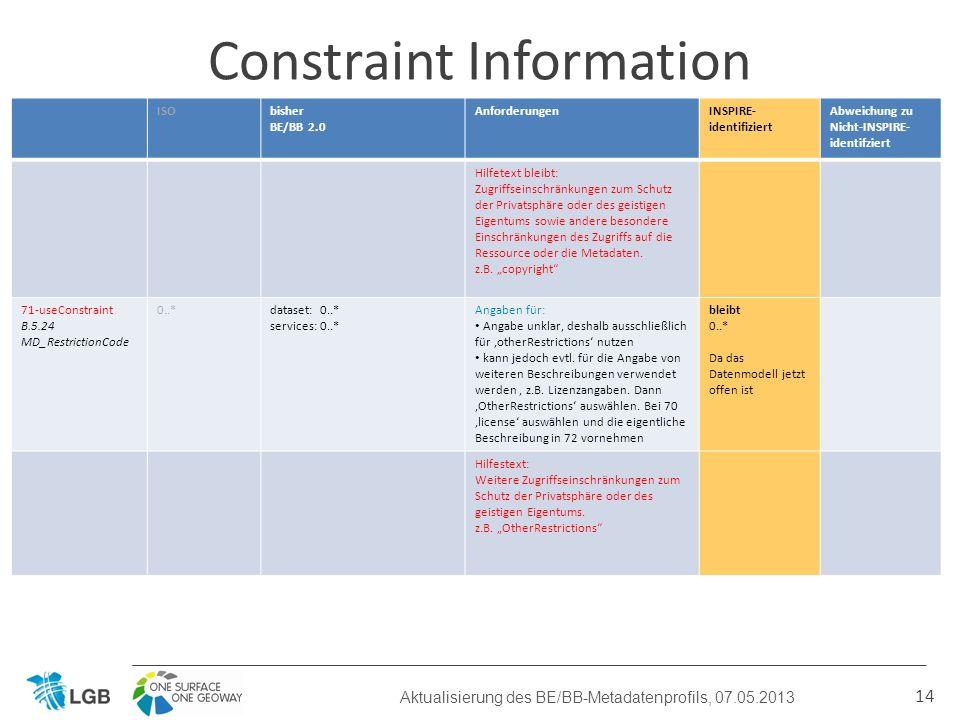 14 Constraint Information Aktualisierung des BE/BB-Metadatenprofils, 07.05.2013 ISObisher BE/BB 2.0 AnforderungenINSPIRE- identifiziert Abweichung zu Nicht-INSPIRE- identifziert Hilfetext bleibt: Zugriffseinschränkungen zum Schutz der Privatsphäre oder des geistigen Eigentums sowie andere besondere Einschränkungen des Zugriffs auf die Ressource oder die Metadaten.