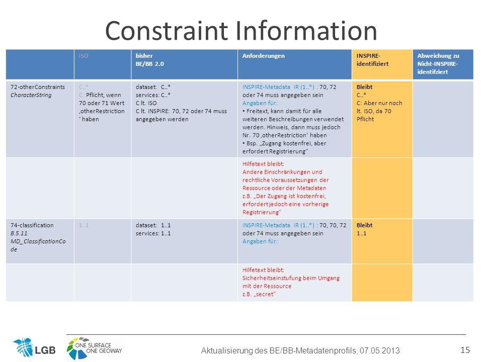 15 Constraint Information Aktualisierung des BE/BB-Metadatenprofils, 07.05.2013 ISObisher BE/BB 2.0 AnforderungenINSPIRE- identifiziert Abweichung zu Nicht-INSPIRE- identifziert 72-otherConstraints CharacterString C..* C: Pflicht, wenn 70 oder 71 Wert otherRestriction haben dataset: C..* services: C..* C lt.