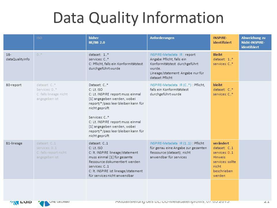 21 Data Quality Information Aktualisierung des BE/BB-Metadatenprofils, 07.05.2013 ISObisher BE/BB 2.0 AnforderungenINSPIRE- identifiziert Abweichung zu Nicht-INSPIRE- identifziert 18- dataQualityInfo 0..*dataset: 1..* services: C..* C: Pflicht, falls ein Konformitätstest durchgeführt wurde INSPIRE-Metadata IR : report Angabe Pflicht, falls ein Konformitätstest durchgeführt wurde.