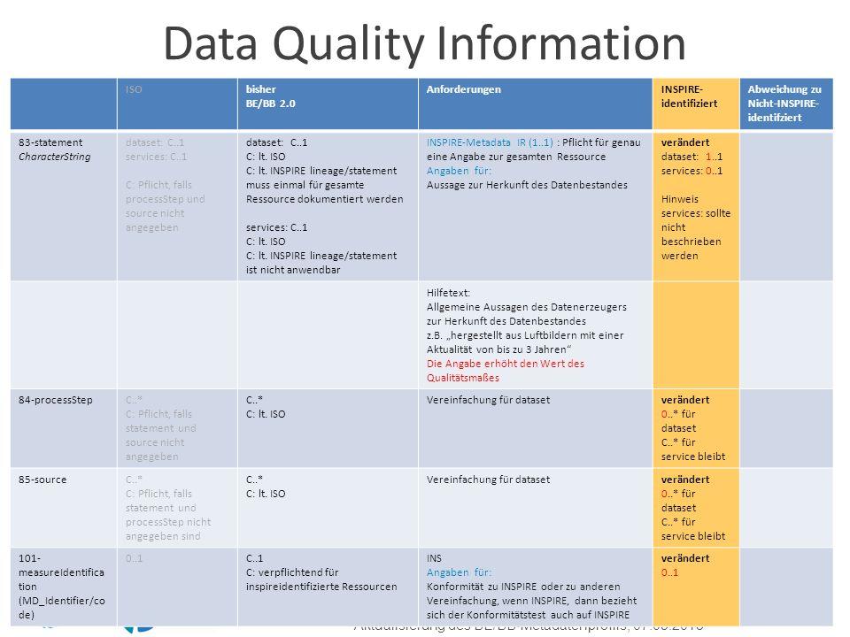 22 Data Quality Information Aktualisierung des BE/BB-Metadatenprofils, 07.05.2013 ISObisher BE/BB 2.0 AnforderungenINSPIRE- identifiziert Abweichung zu Nicht-INSPIRE- identifziert 83-statement CharacterString dataset: C..1 services: C..1 C: Pflicht, falls processStep und source nicht angegeben dataset: C..1 C: lt.