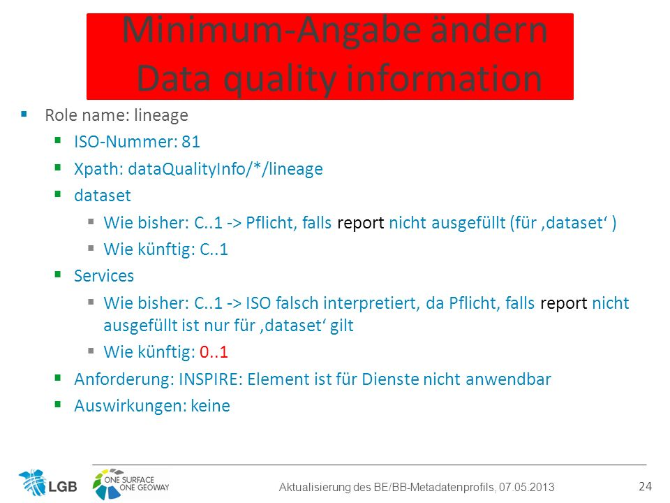 Minimum-Angabe ändern Data quality information Role name: lineage ISO-Nummer: 81 Xpath: dataQualityInfo/*/lineage dataset Wie bisher: C..1 -> Pflicht,