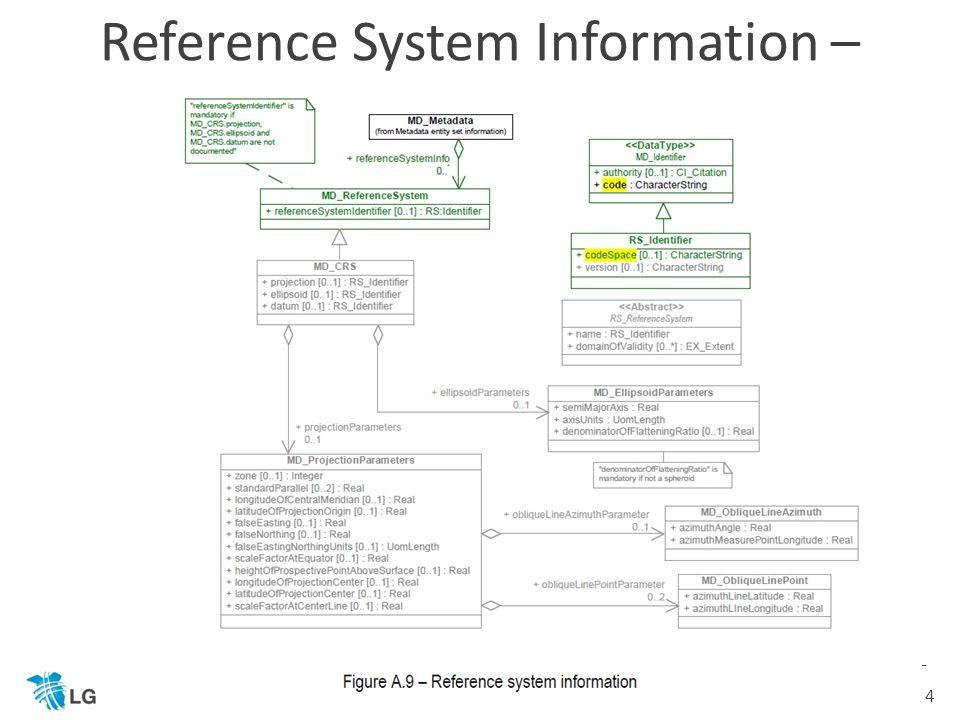 4 Reference System Information – bisheriges BE/BB-Profil Aktualisierung des BE/BB-Metadatenprofils, 07.05.2013