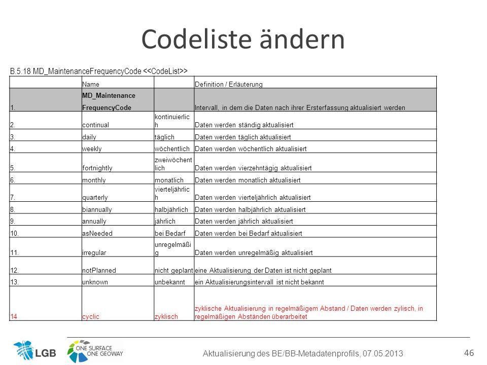 46 Codeliste ändern Aktualisierung des BE/BB-Metadatenprofils, 07.05.2013 B.5.18 MD_MaintenanceFrequencyCode > Name Definition / Erläuterung 1.