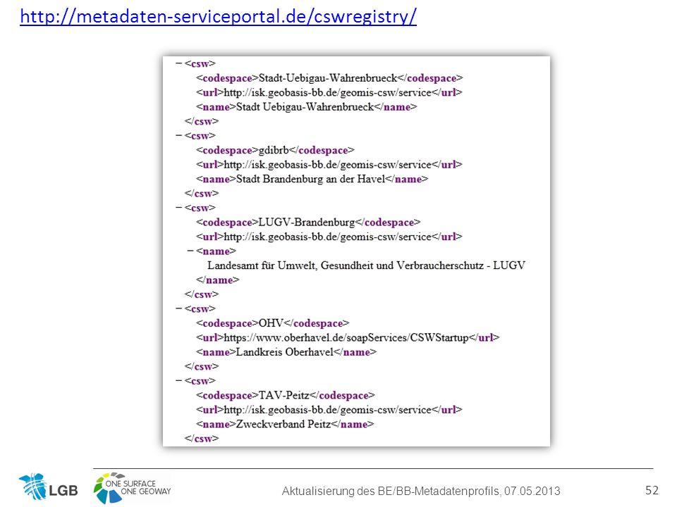http://metadaten-serviceportal.de/cswregistry/ 52 Aktualisierung des BE/BB-Metadatenprofils, 07.05.2013