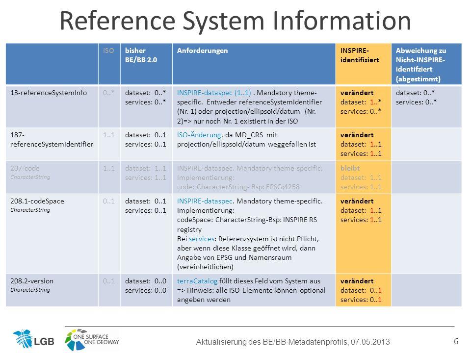 6 Reference System Information Aktualisierung des BE/BB-Metadatenprofils, 07.05.2013 ISObisher BE/BB 2.0 AnforderungenINSPIRE- identifiziert Abweichung zu Nicht-INSPIRE- identifziert (abgestimmt) 13-referenceSystemInfo0..*dataset: 0..* services: 0..* INSPIRE-dataspec (1..1).