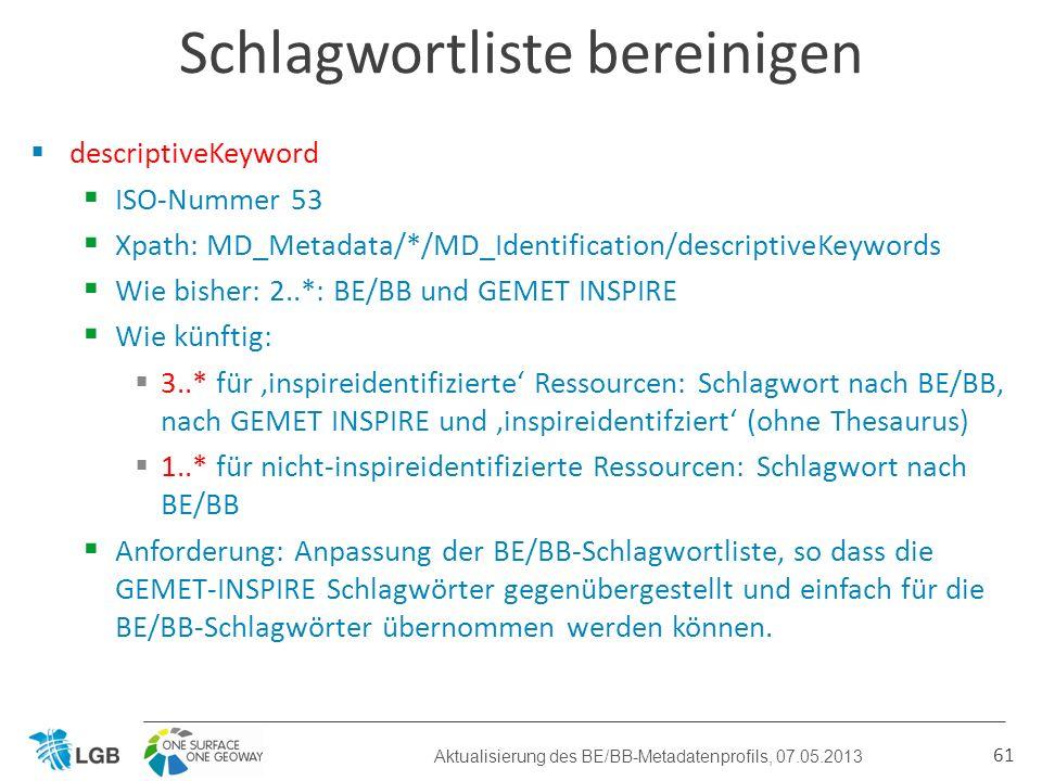 Schlagwortliste bereinigen descriptiveKeyword ISO-Nummer 53 Xpath: MD_Metadata/*/MD_Identification/descriptiveKeywords Wie bisher: 2..*: BE/BB und GEMET INSPIRE Wie künftig: 3..* für inspireidentifizierte Ressourcen: Schlagwort nach BE/BB, nach GEMET INSPIRE und inspireidentifziert (ohne Thesaurus) 1..* für nicht-inspireidentifizierte Ressourcen: Schlagwort nach BE/BB Anforderung: Anpassung der BE/BB-Schlagwortliste, so dass die GEMET-INSPIRE Schlagwörter gegenübergestellt und einfach für die BE/BB-Schlagwörter übernommen werden können.