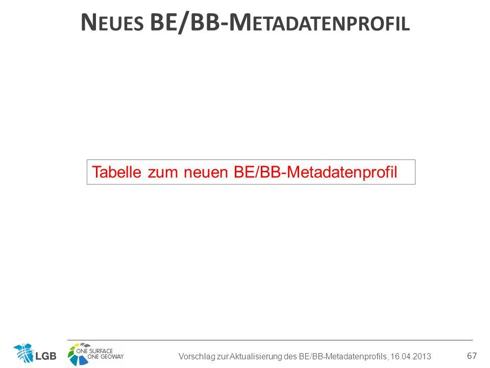 67 Vorschlag zur Aktualisierung des BE/BB-Metadatenprofils, 16.04.2013 N EUES BE/BB-M ETADATENPROFIL Tabelle zum neuen BE/BB-Metadatenprofil