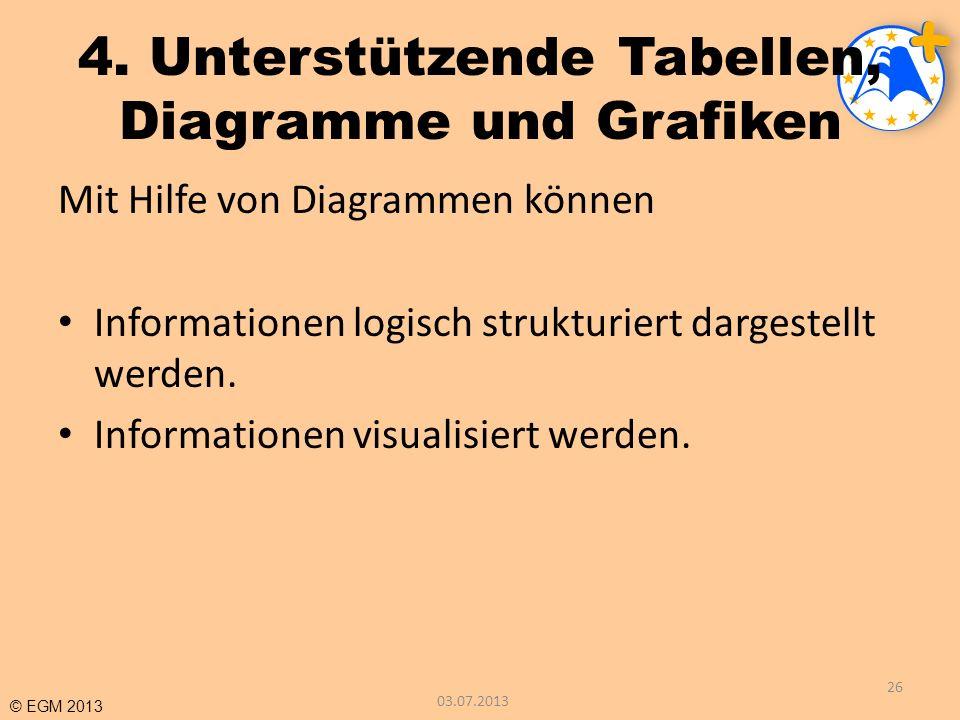 © EGM 2013 4. Unterstützende Tabellen, Diagramme und Grafiken Mit Hilfe von Diagrammen können Informationen logisch strukturiert dargestellt werden. I