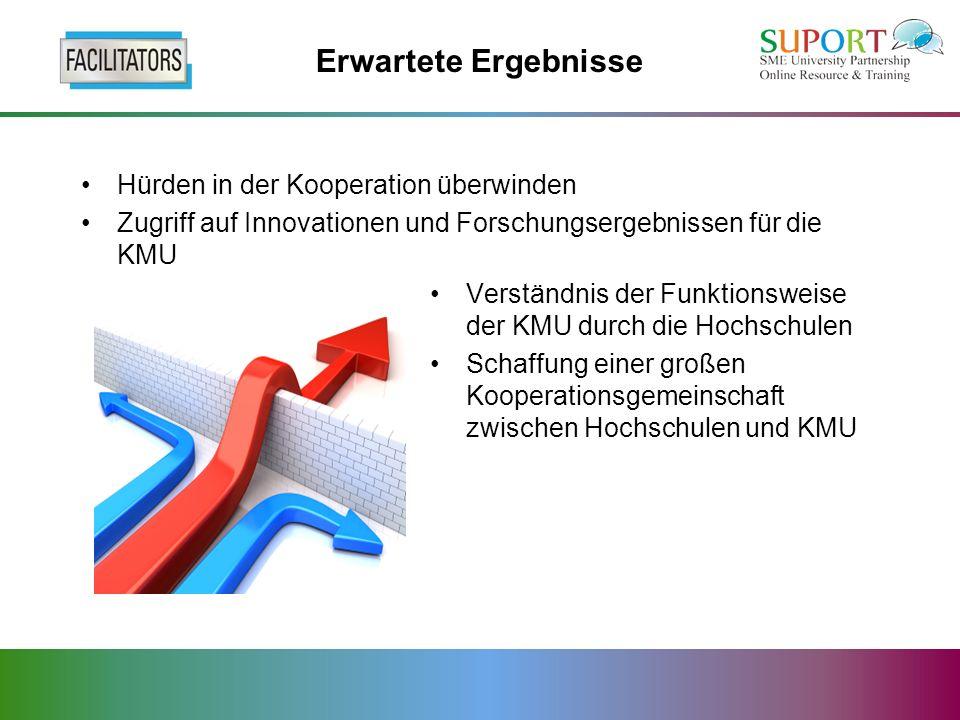 Erwartete Ergebnisse Hürden in der Kooperation überwinden Zugriff auf Innovationen und Forschungsergebnissen für die KMU Verständnis der Funktionsweise der KMU durch die Hochschulen Schaffung einer großen Kooperationsgemeinschaft zwischen Hochschulen und KMU