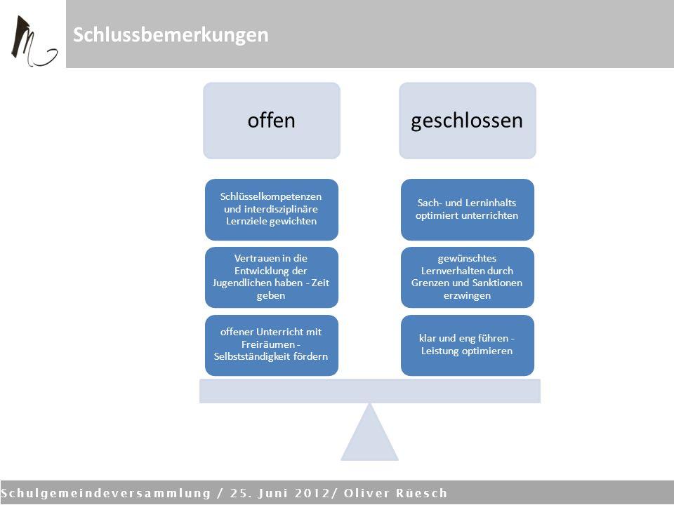 Schulgemeindeversammlung / 25. Juni 2012/ Oliver Rüesch Schlussbemerkungen offengeschlossen klar und eng führen - Leistung optimieren gewünschtes Lern