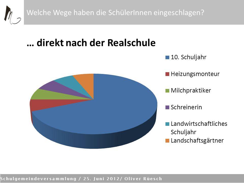 Schulgemeindeversammlung / 25. Juni 2012/ Oliver Rüesch Welche Wege haben die SchülerInnen eingeschlagen? … direkt nach der Realschule