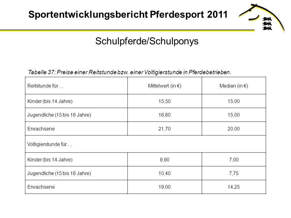 Sportentwicklungsbericht Pferdesport 2011 Tabelle 37: Preise einer Reitstunde bzw.