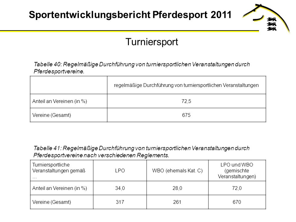Sportentwicklungsbericht Pferdesport 2011 Turniersport Tabelle 40: Regelmäßige Durchführung von turniersportlichen Veranstaltungen durch Pferdesportvereine.