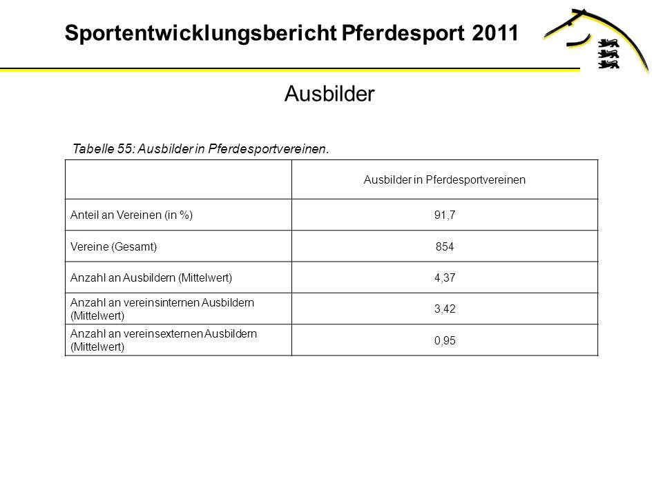 Sportentwicklungsbericht Pferdesport 2011 Ausbilder Tabelle 55: Ausbilder in Pferdesportvereinen.