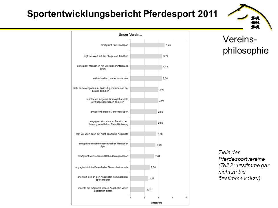 Sportentwicklungsbericht Pferdesport 2011 Ziele der Pferdesportvereine (Teil 2; 1=stimme gar nicht zu bis 5=stimme voll zu).