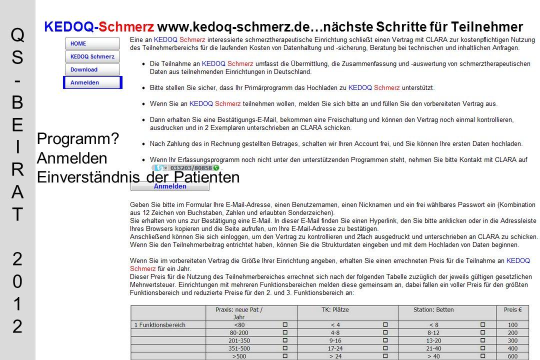 QS-BEIRAT 2012QS-BEIRAT 2012 KEDOQ-Schmerz www.kedoq-schmerz.de…nächste Schritte für Teilnehmer Programm.