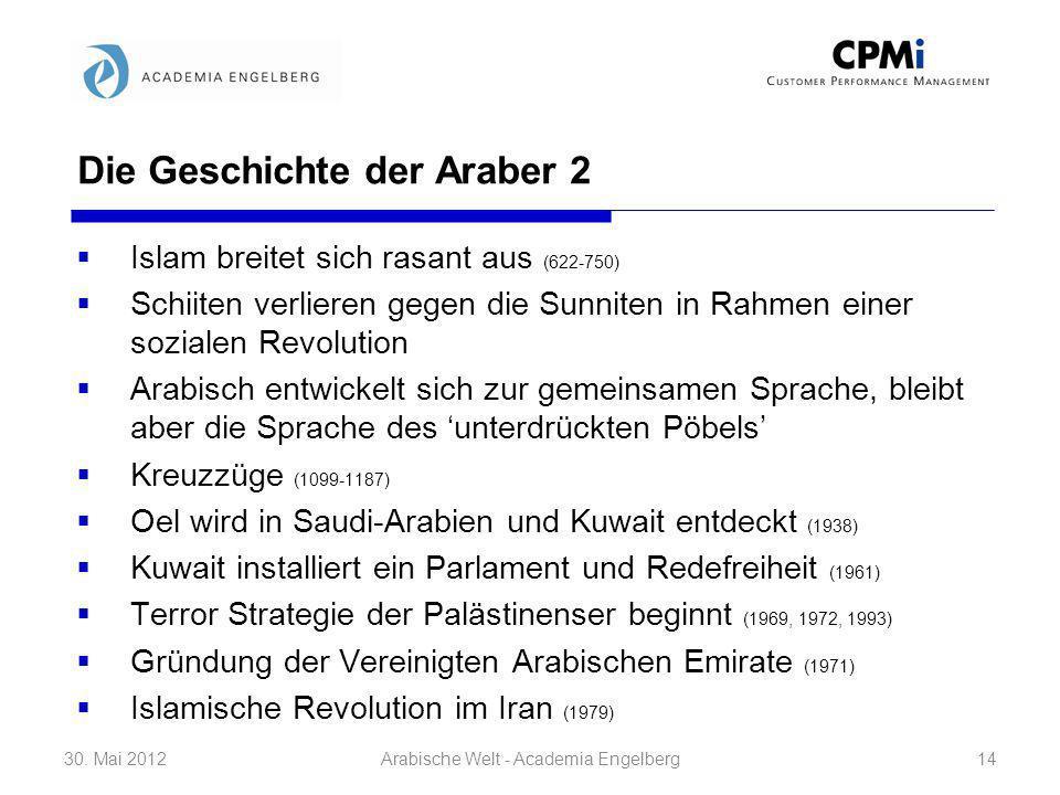 Die Geschichte der Araber 2 Islam breitet sich rasant aus (622-750) Schiiten verlieren gegen die Sunniten in Rahmen einer sozialen Revolution Arabisch