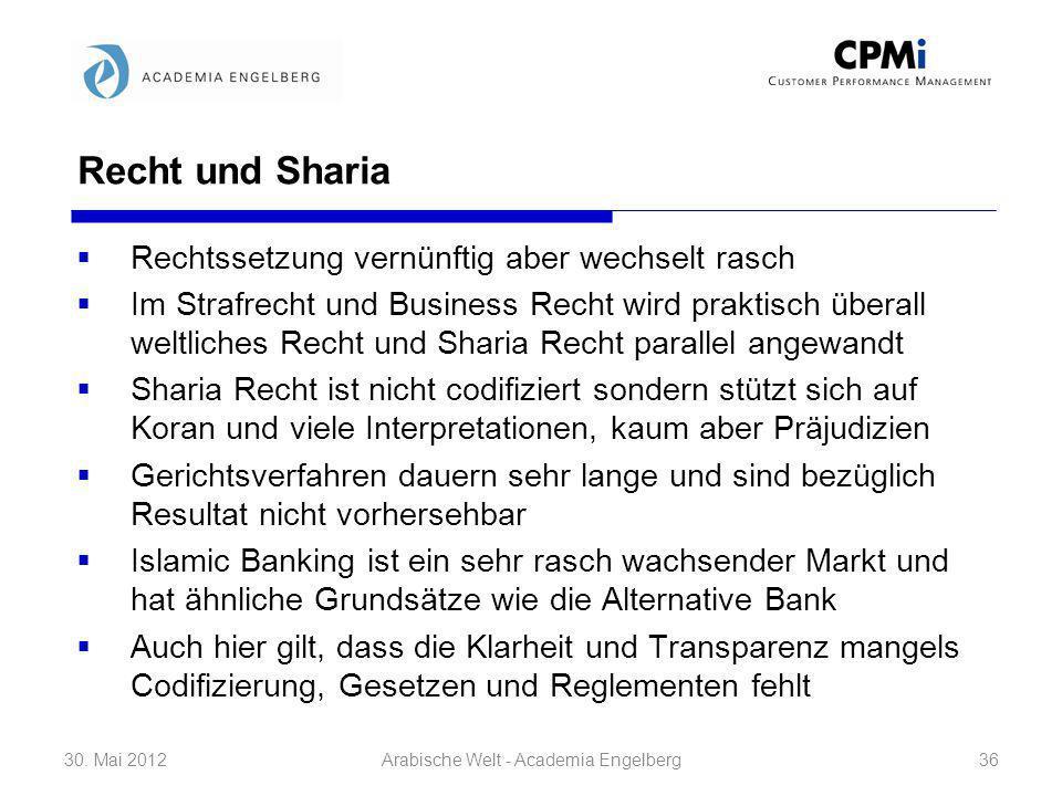 Recht und Sharia Rechtssetzung vernünftig aber wechselt rasch Im Strafrecht und Business Recht wird praktisch überall weltliches Recht und Sharia Rech