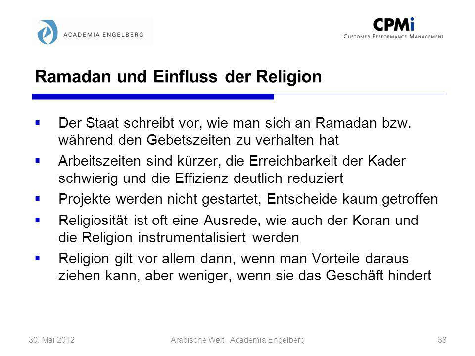 Ramadan und Einfluss der Religion Der Staat schreibt vor, wie man sich an Ramadan bzw. während den Gebetszeiten zu verhalten hat Arbeitszeiten sind kü
