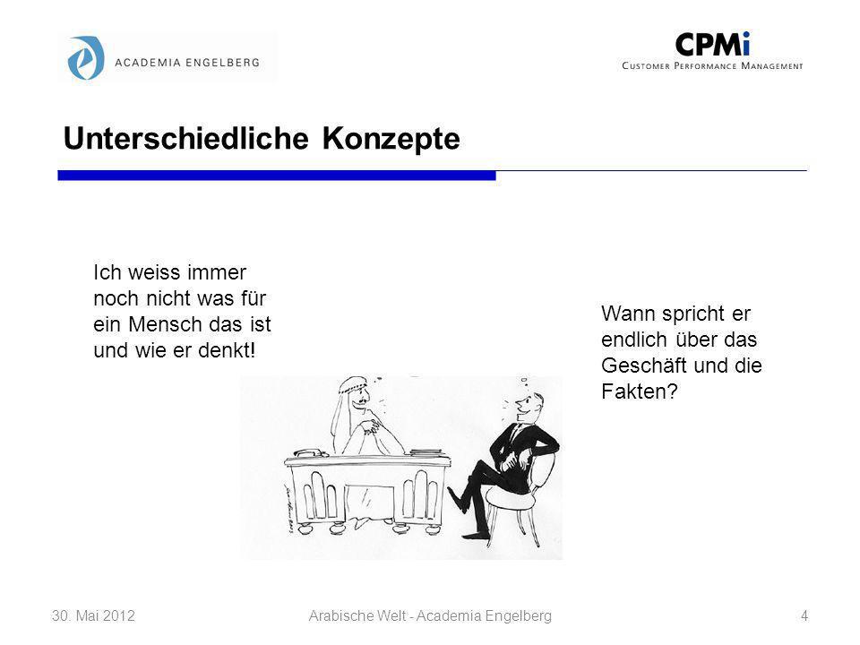 Swiss Democracy as a Goal of Arab Spring? 30. Mai 20125Arabische Welt - Academia Engelberg