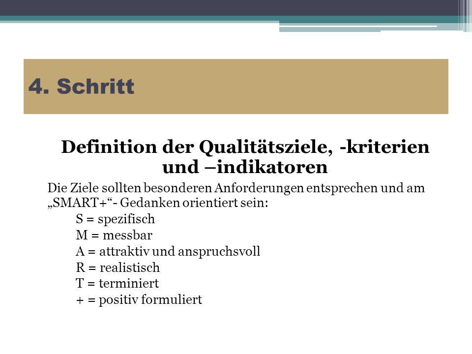 4. Schritt Definition der Qualitätsziele, -kriterien und –indikatoren Die Ziele sollten besonderen Anforderungen entsprechen und am SMART+- Gedanken o