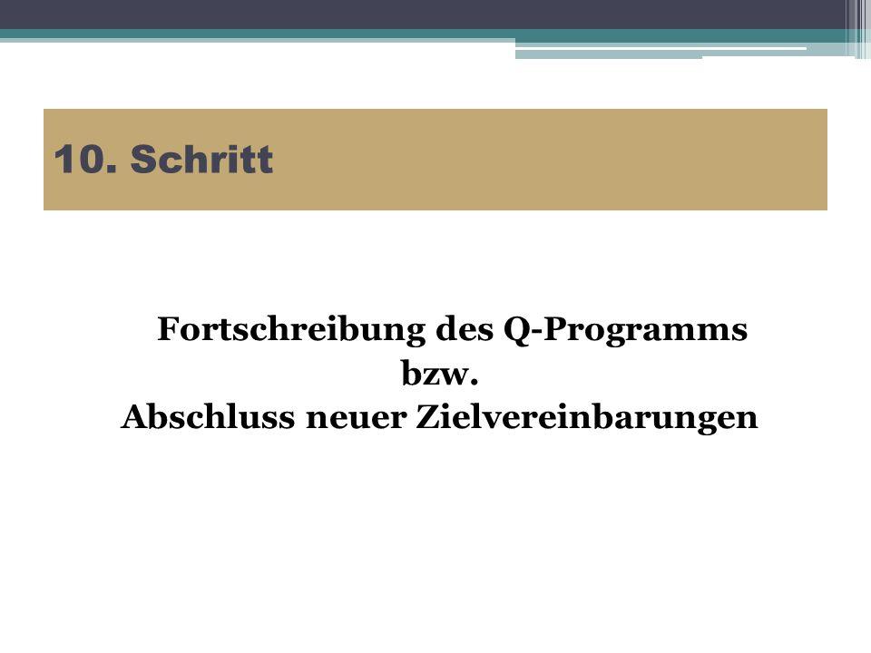 10. Schritt Fortschreibung des Q-Programms bzw. Abschluss neuer Zielvereinbarungen