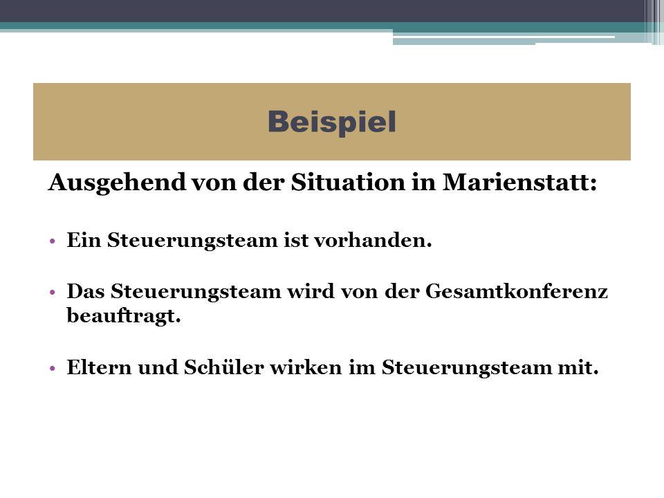 Beispiel Ausgehend von der Situation in Marienstatt: Ein Steuerungsteam ist vorhanden. Das Steuerungsteam wird von der Gesamtkonferenz beauftragt. Elt