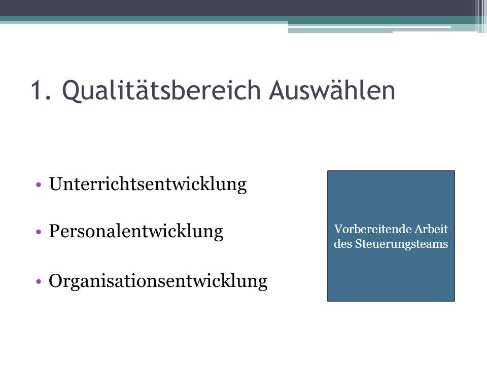 1. Qualitätsbereich Auswählen Unterrichtsentwicklung Personalentwicklung Organisationsentwicklung Vorbereitende Arbeit des Steuerungsteams