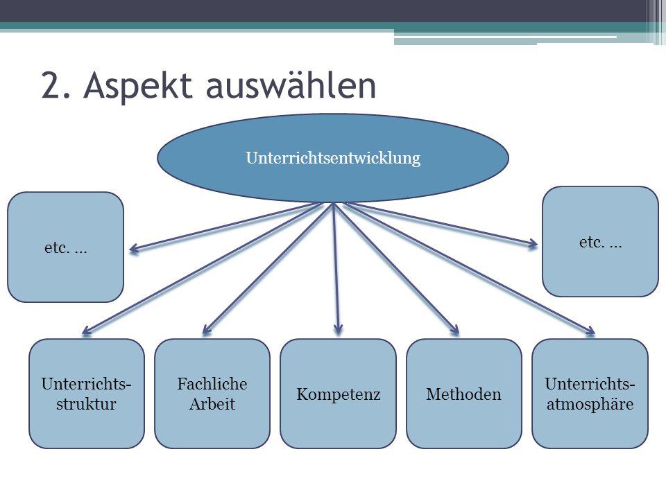 2. Aspekt auswählen Unterrichtsentwicklung Unterrichts- atmosphäre MethodenKompetenz Fachliche Arbeit Unterrichts- struktur etc. …