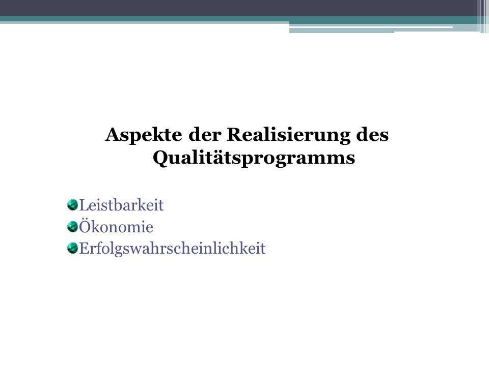Aspekte der Realisierung des Qualitätsprogramms Leistbarkeit Ökonomie Erfolgswahrscheinlichkeit