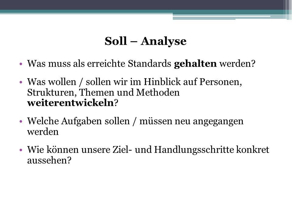 Soll – Analyse Was muss als erreichte Standards gehalten werden? Was wollen / sollen wir im Hinblick auf Personen, Strukturen, Themen und Methoden wei
