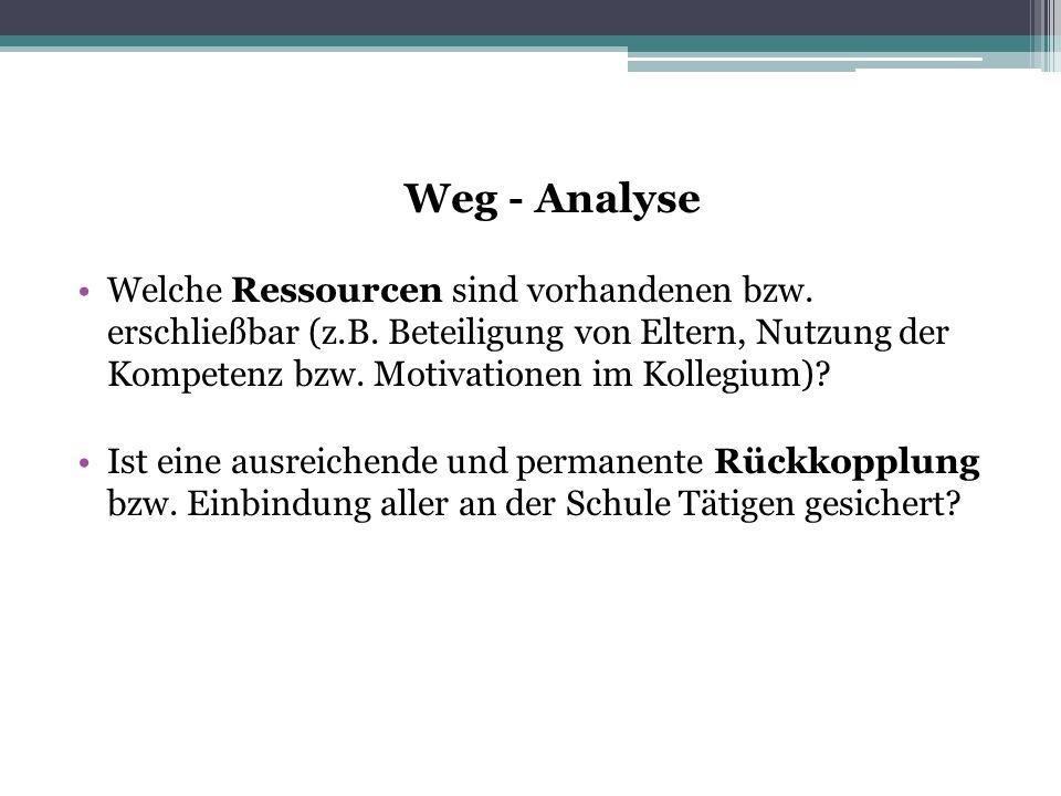 Weg - Analyse Welche Ressourcen sind vorhandenen bzw. erschließbar (z.B. Beteiligung von Eltern, Nutzung der Kompetenz bzw. Motivationen im Kollegium)