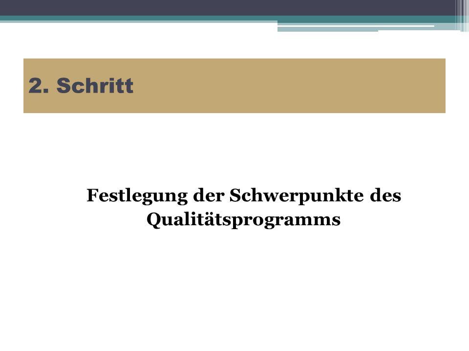 2. Schritt Festlegung der Schwerpunkte des Qualitätsprogramms