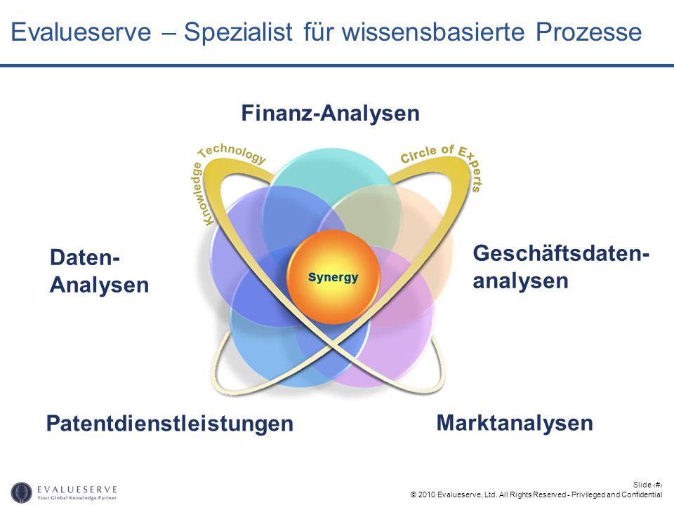 © 2010 Evalueserve, Ltd. All Rights Reserved - Privileged and Confidential Slide 12 Evalueserve – Spezialist für wissensbasierte Prozesse Finanz-Analy