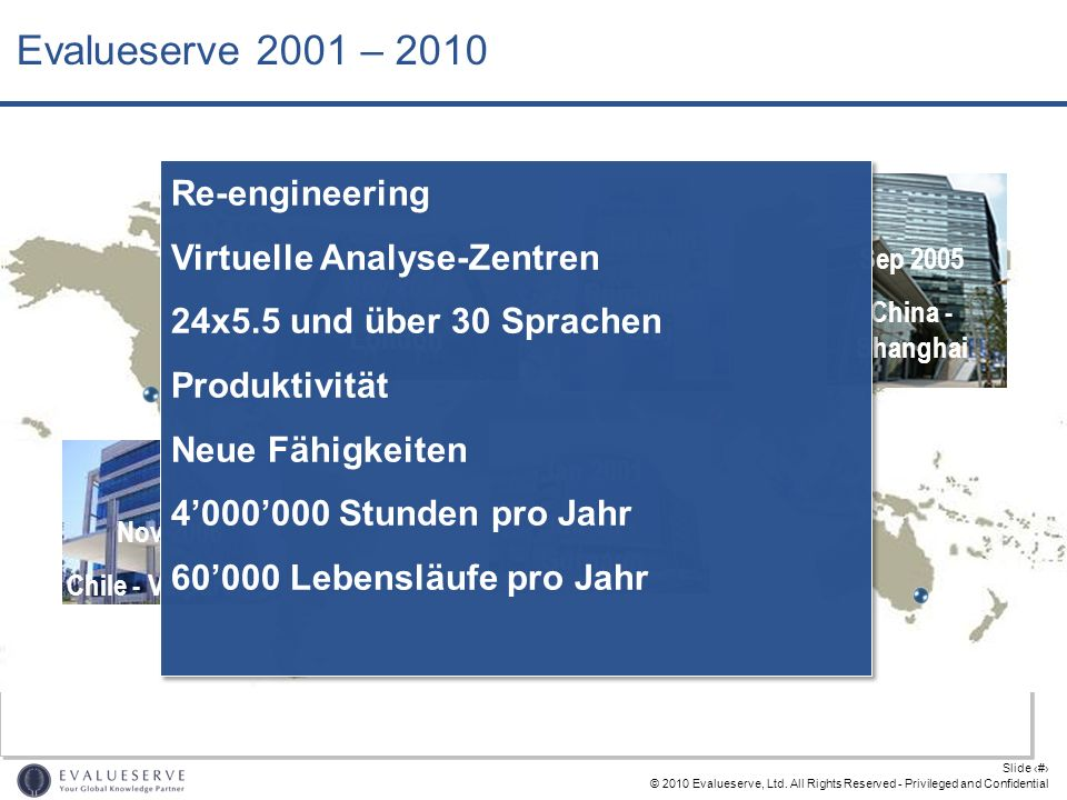 © 2010 Evalueserve, Ltd. All Rights Reserved - Privileged and Confidential Slide 15 Evalueserve 2001 – 2010 Type text (Arial 16) Bullet list level 1 (