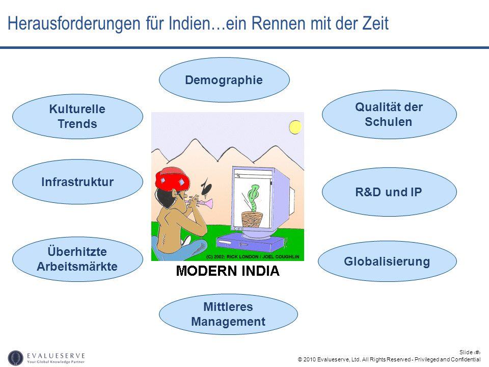 © 2010 Evalueserve, Ltd. All Rights Reserved - Privileged and Confidential Slide 20 Herausforderungen für Indien…ein Rennen mit der Zeit Qualität der