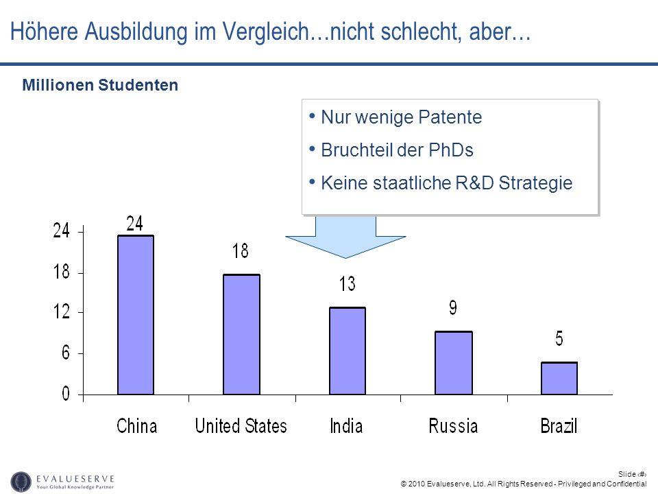 © 2010 Evalueserve, Ltd. All Rights Reserved - Privileged and Confidential Slide 7 Höhere Ausbildung im Vergleich…nicht schlecht, aber… Millionen Stud