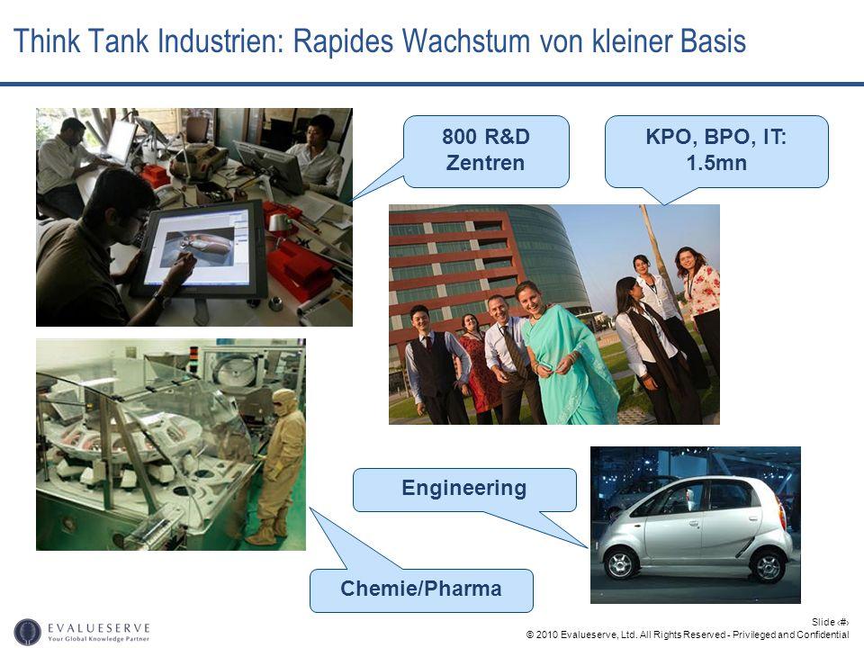 © 2010 Evalueserve, Ltd. All Rights Reserved - Privileged and Confidential Slide 9 Think Tank Industrien: Rapides Wachstum von kleiner Basis 800 R&D Z