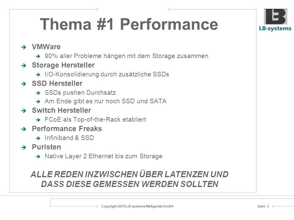 Copyright 2010 LB-systems Meßgeräte GmbHSeite 3 VMWare 90% aller Probleme hängen mit dem Storage zusammen Storage Hersteller I/O-Konsolidierung durch zusätzliche SSDs SSD Hersteller SSDs pushen Durchsatz Am Ende gibt es nur noch SSD und SATA Switch Hersteller FCoE als Top-of-the-Rack etabliert Performance Freaks Infiniband & SSD Puristen Native Layer 2 Ethernet bis zum Storage Thema #1 Performance ALLE REDEN INZWISCHEN ÜBER LATENZEN UND DASS DIESE GEMESSEN WERDEN SOLLTEN