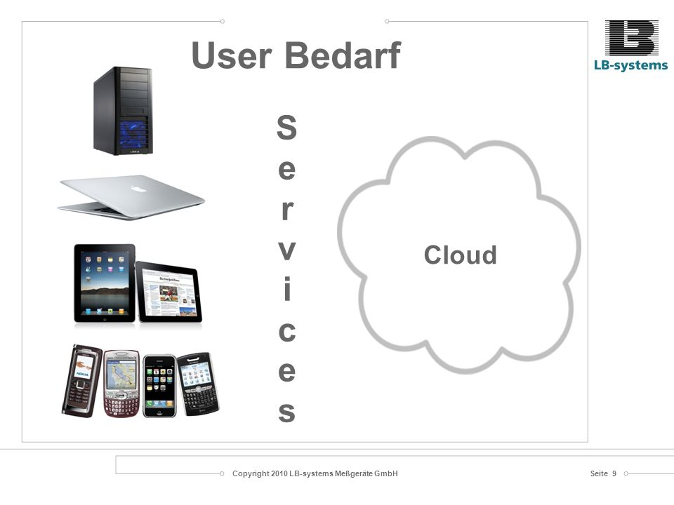 Copyright 2010 LB-systems Meßgeräte GmbHSeite 9 ServicesServices User Bedarf Cloud