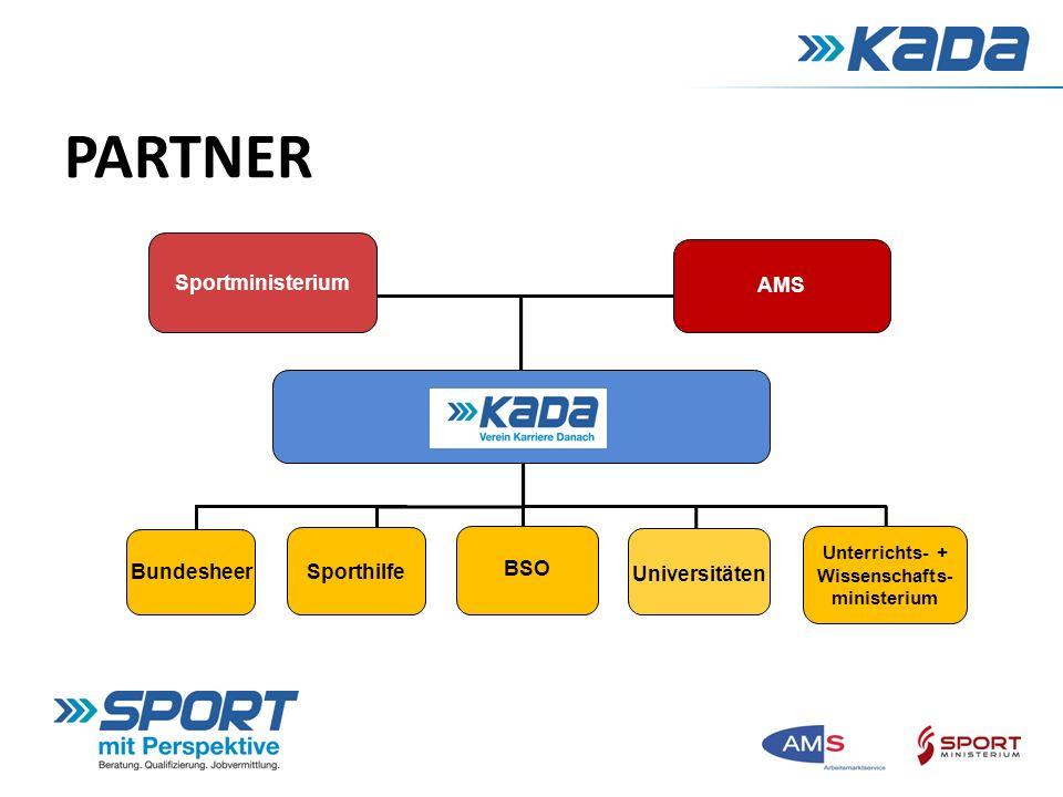 KADA Sporthilfe Universitäten AMS Unterrichts- + Wissenschafts- ministerium Bundesheer BSO Sportministerium PARTNER