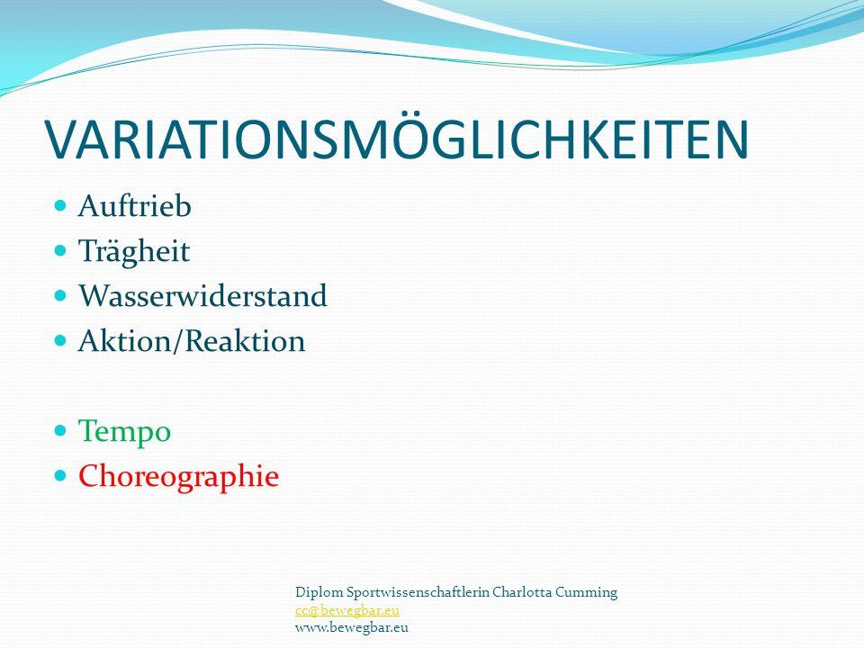 VARIATIONSMÖGLICHKEITEN Auftrieb Trägheit Wasserwiderstand Aktion/Reaktion Tempo Choreographie Diplom Sportwissenschaftlerin Charlotta Cumming cc@bewegbar.eu www.bewegbar.eu