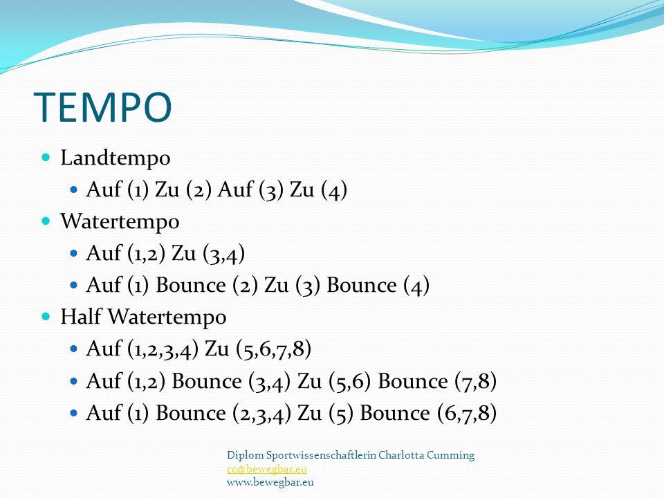 TEMPO Landtempo Auf (1) Zu (2) Auf (3) Zu (4) Watertempo Auf (1,2) Zu (3,4) Auf (1) Bounce (2) Zu (3) Bounce (4) Half Watertempo Auf (1,2,3,4) Zu (5,6,7,8) Auf (1,2) Bounce (3,4) Zu (5,6) Bounce (7,8) Auf (1) Bounce (2,3,4) Zu (5) Bounce (6,7,8) Diplom Sportwissenschaftlerin Charlotta Cumming cc@bewegbar.eu www.bewegbar.eu