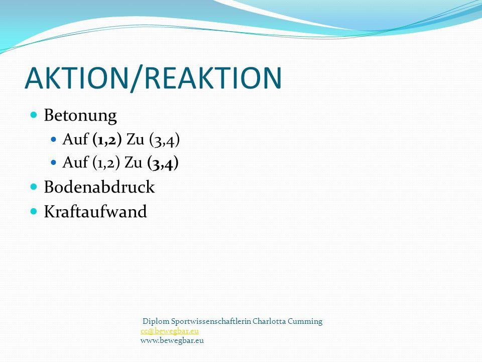 AKTION/REAKTION Betonung Auf (1,2) Zu (3,4) Bodenabdruck Kraftaufwand Diplom Sportwissenschaftlerin Charlotta Cumming cc@bewegbar.eu www.bewegbar.eu