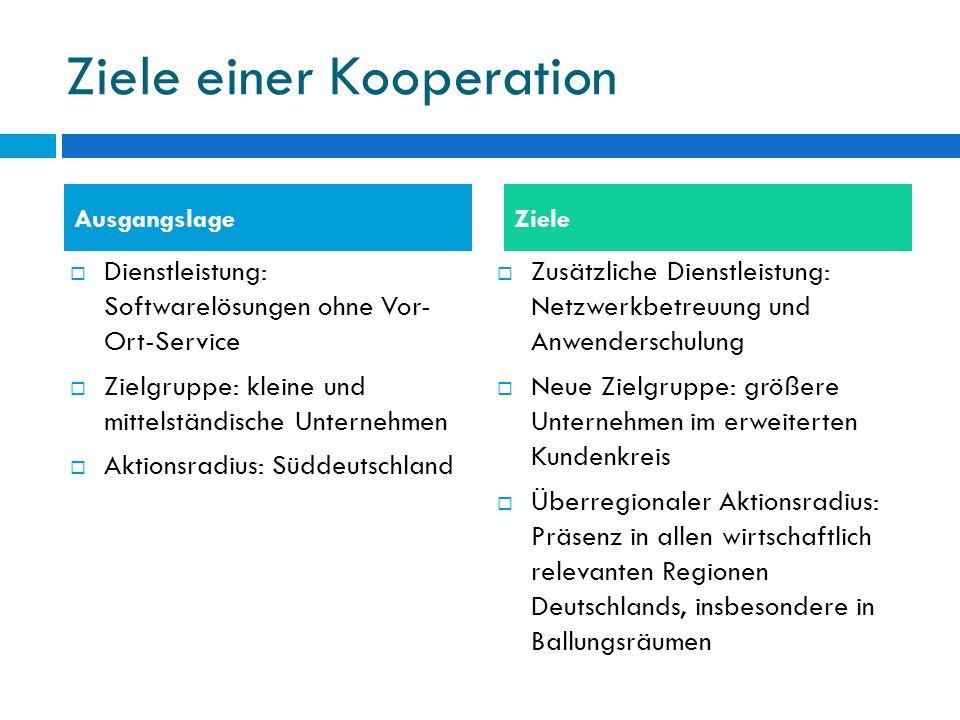 Ziele einer Kooperation Ausgangslage Dienstleistung: Softwarelösungen ohne Vor- Ort-Service Zielgruppe: kleine und mittelständische Unternehmen Aktion