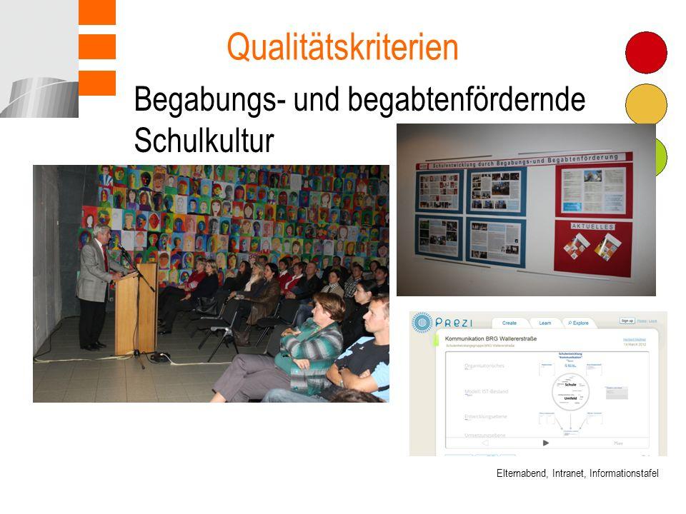 Begabungs- und begabtenfördernde Schulkultur Qualitätskriterien Elternabend, Intranet, Informationstafel
